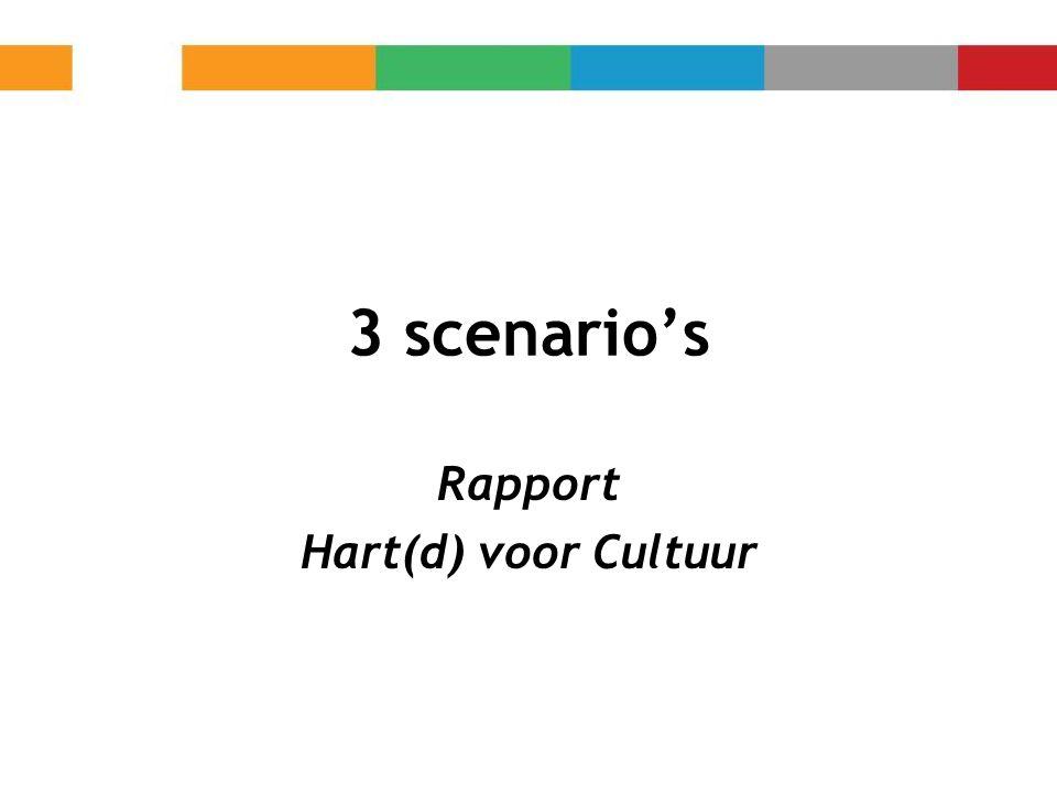 3 scenario's Rapport Hart(d) voor Cultuur