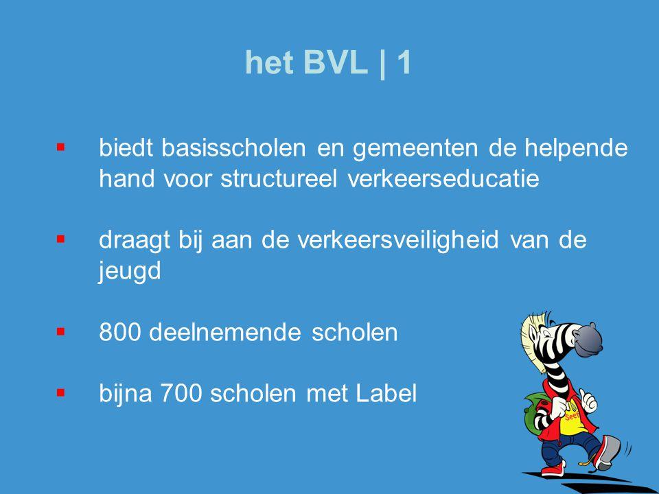 het BVL | 1  biedt basisscholen en gemeenten de helpende hand voor structureel verkeerseducatie  draagt bij aan de verkeersveiligheid van de jeugd  800 deelnemende scholen  bijna 700 scholen met Label