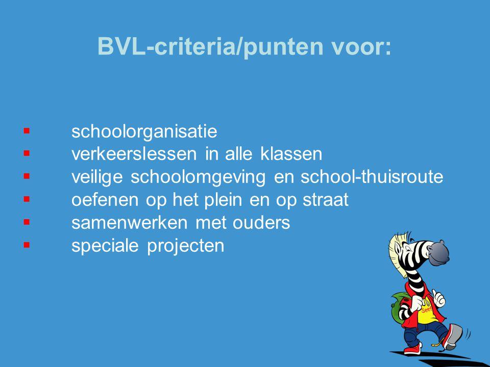 BVL-criteria/punten voor:  schoolorganisatie  verkeerslessen in alle klassen  veilige schoolomgeving en school-thuisroute  oefenen op het plein en op straat  samenwerken met ouders  speciale projecten