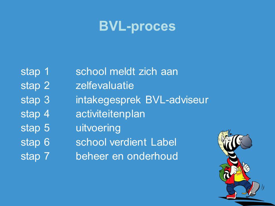 BVL-proces stap 1school meldt zich aan stap 2zelfevaluatie stap 3intakegesprek BVL-adviseur stap 4activiteitenplan stap 5uitvoering stap 6school verdient Label stap 7beheer en onderhoud