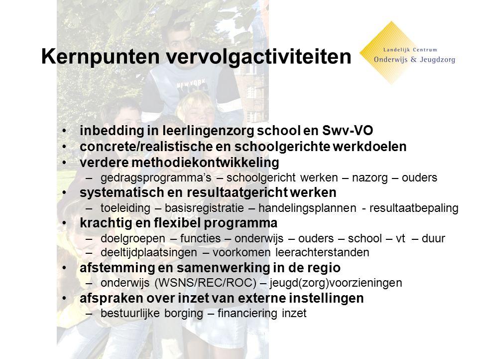 Kernpunten vervolgactiviteiten inbedding in leerlingenzorg school en Swv-VO concrete/realistische en schoolgerichte werkdoelen verdere methodiekontwik