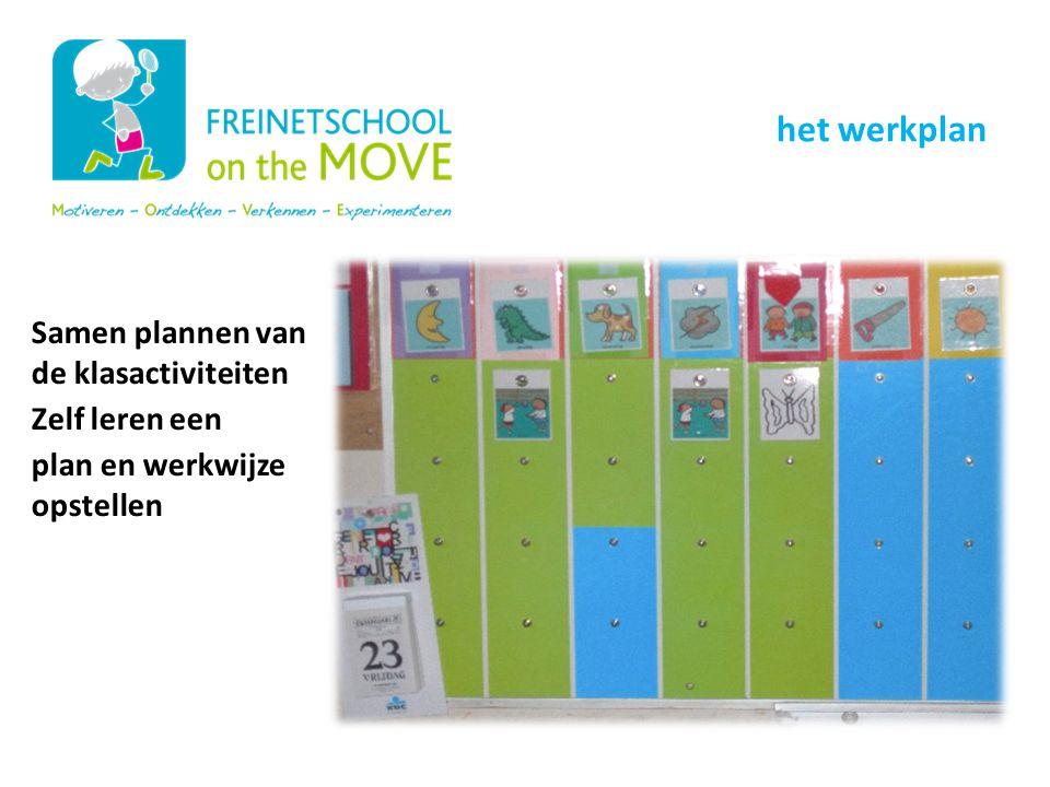 Samen plannen van de klasactiviteiten Zelf leren een plan en werkwijze opstellen Onze schoolwerking het werkplan