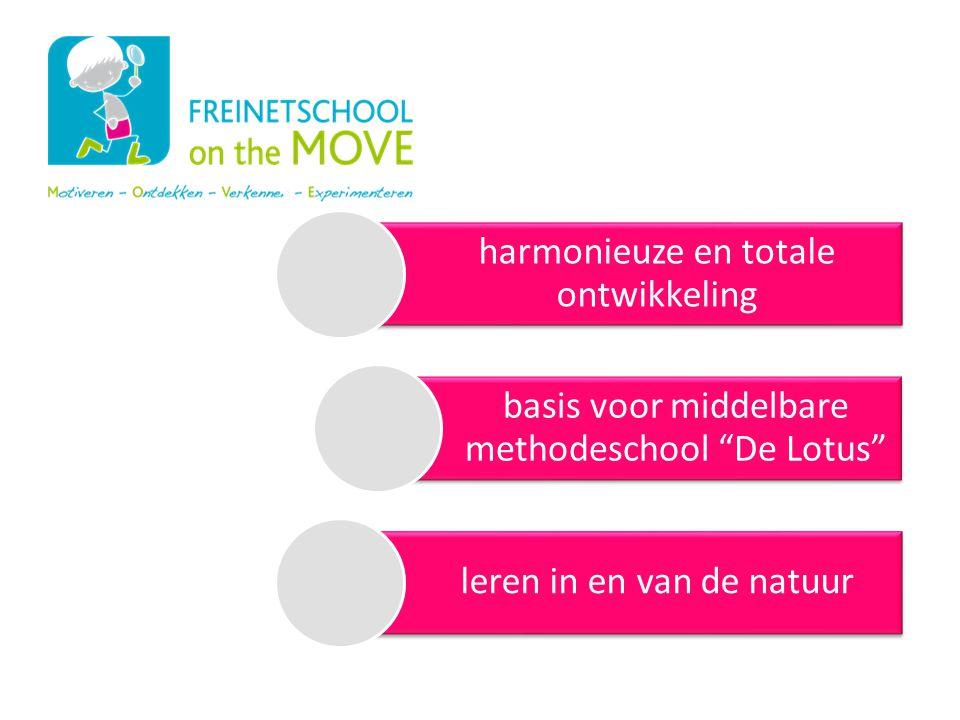 """harmonieuze en totale ontwikkeling basis voor middelbare methodeschool """"De Lotus"""" leren in en van de natuur Onze visie"""