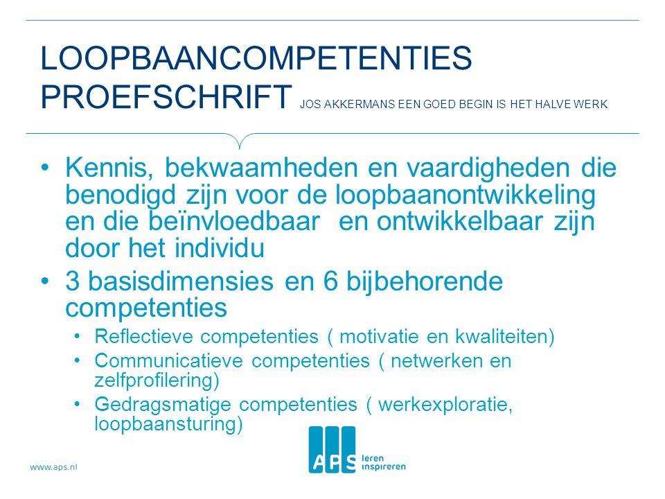 LOOPBAANCOMPETENTIES PROEFSCHRIFT JOS AKKERMANS EEN GOED BEGIN IS HET HALVE WERK Kennis, bekwaamheden en vaardigheden die benodigd zijn voor de loopbaanontwikkeling en die beïnvloedbaar en ontwikkelbaar zijn door het individu 3 basisdimensies en 6 bijbehorende competenties Reflectieve competenties ( motivatie en kwaliteiten) Communicatieve competenties ( netwerken en zelfprofilering) Gedragsmatige competenties ( werkexploratie, loopbaansturing)