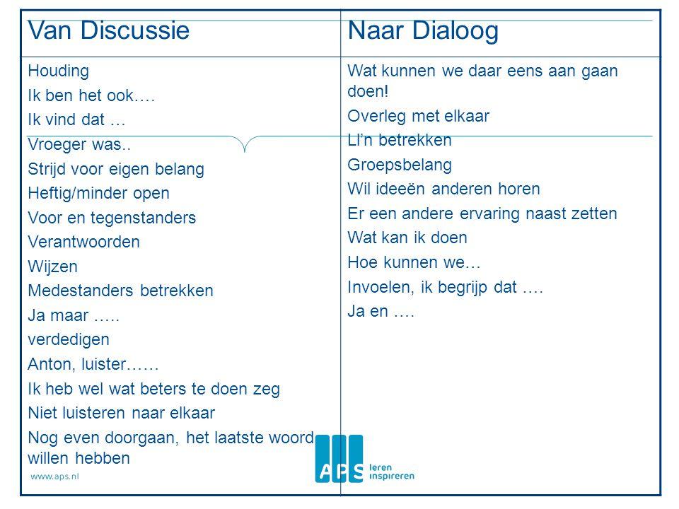 Van DiscussieNaar Dialoog Houding Ik ben het ook….