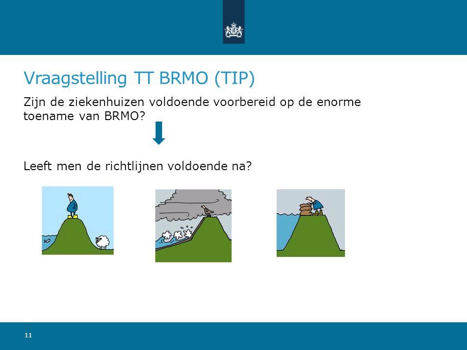Vraagstelling TT BRMO (TIP) Zijn de ziekenhuizen voldoende voorbereid op de enorme toename van BRMO.