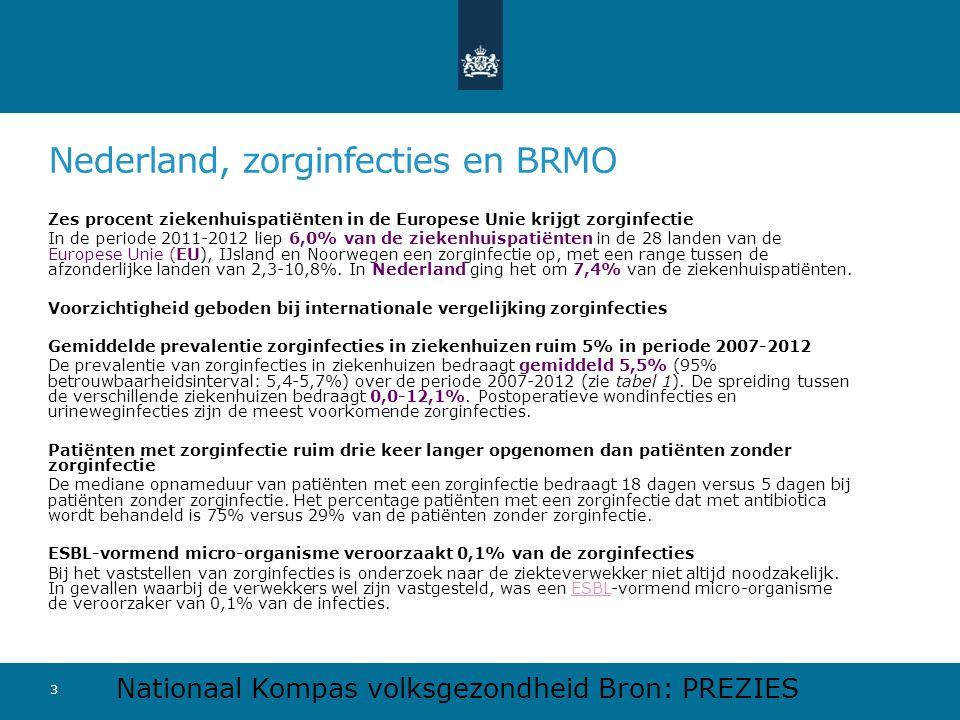 Nederland, zorginfecties en BRMO 3 Zes procent ziekenhuispatiënten in de Europese Unie krijgt zorginfectie In de periode 2011-2012 liep 6,0% van de ziekenhuispatiënten in de 28 landen van de Europese Unie (EU), IJsland en Noorwegen een zorginfectie op, met een range tussen de afzonderlijke landen van 2,3-10,8%.