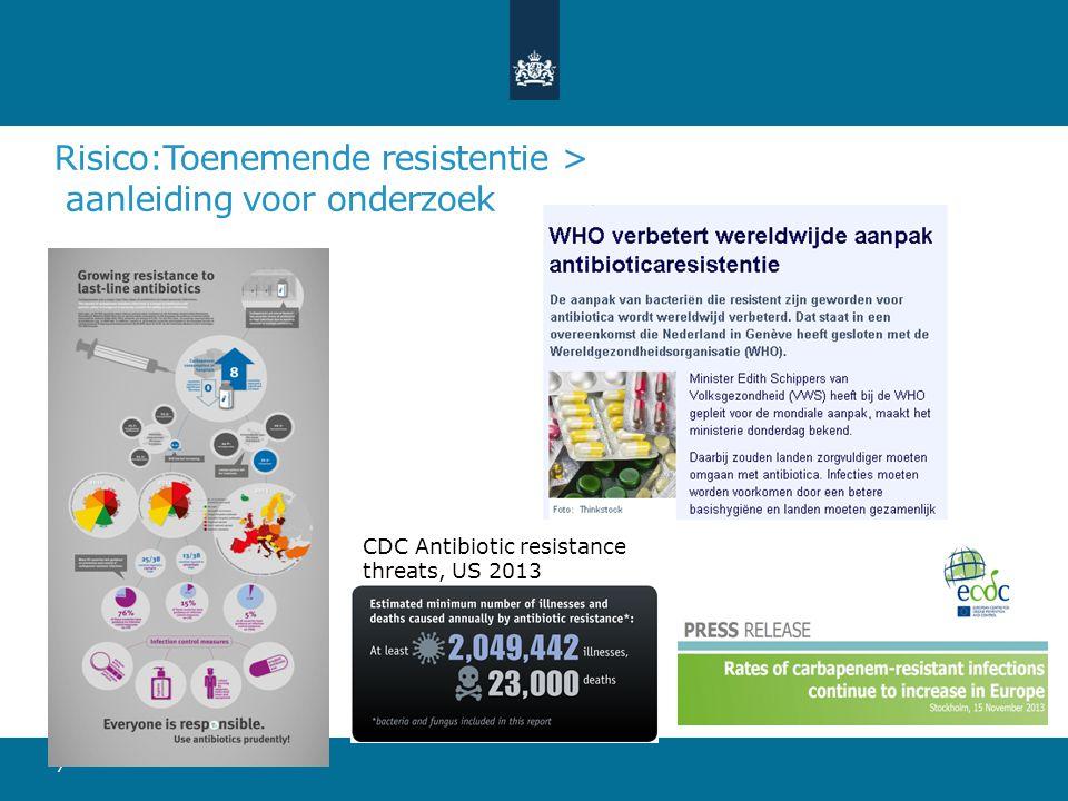 Risico:Toenemende resistentie > aanleiding voor onderzoek 7 CDC Antibiotic resistance threats, US 2013