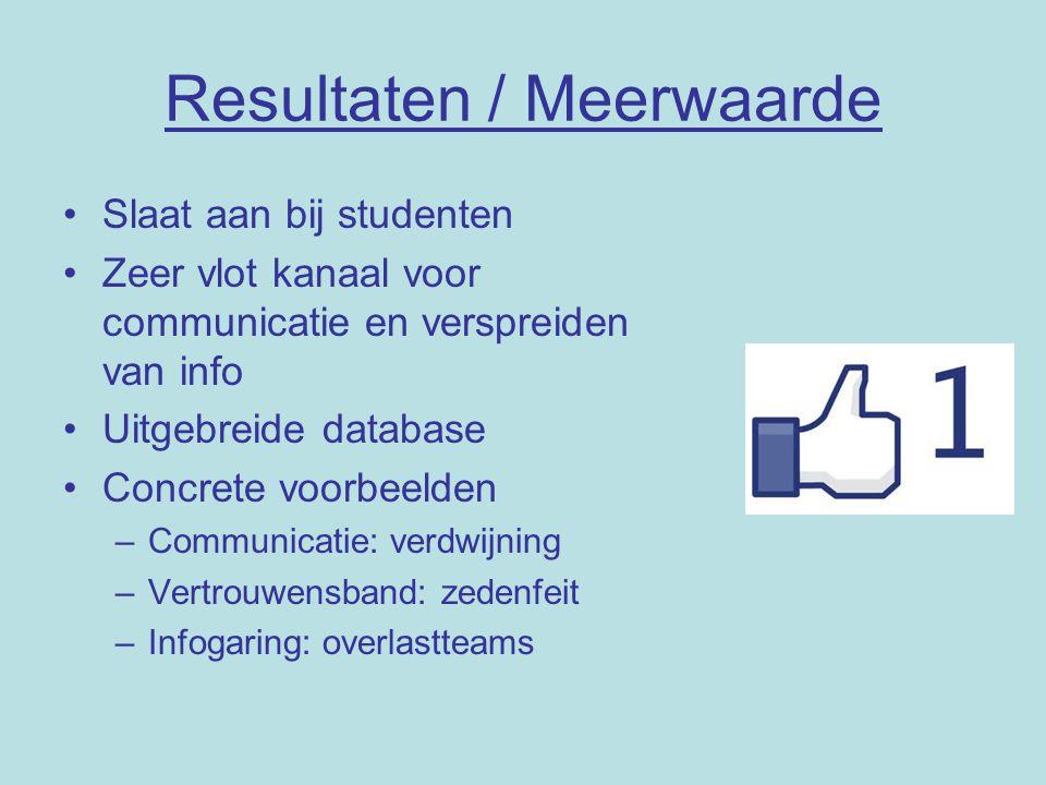 Resultaten / Meerwaarde Slaat aan bij studenten Zeer vlot kanaal voor communicatie en verspreiden van info Uitgebreide database Concrete voorbeelden –
