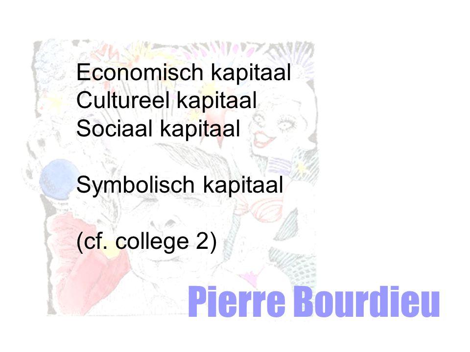 Economisch kapitaal Cultureel kapitaal Sociaal kapitaal Symbolisch kapitaal (cf. college 2)
