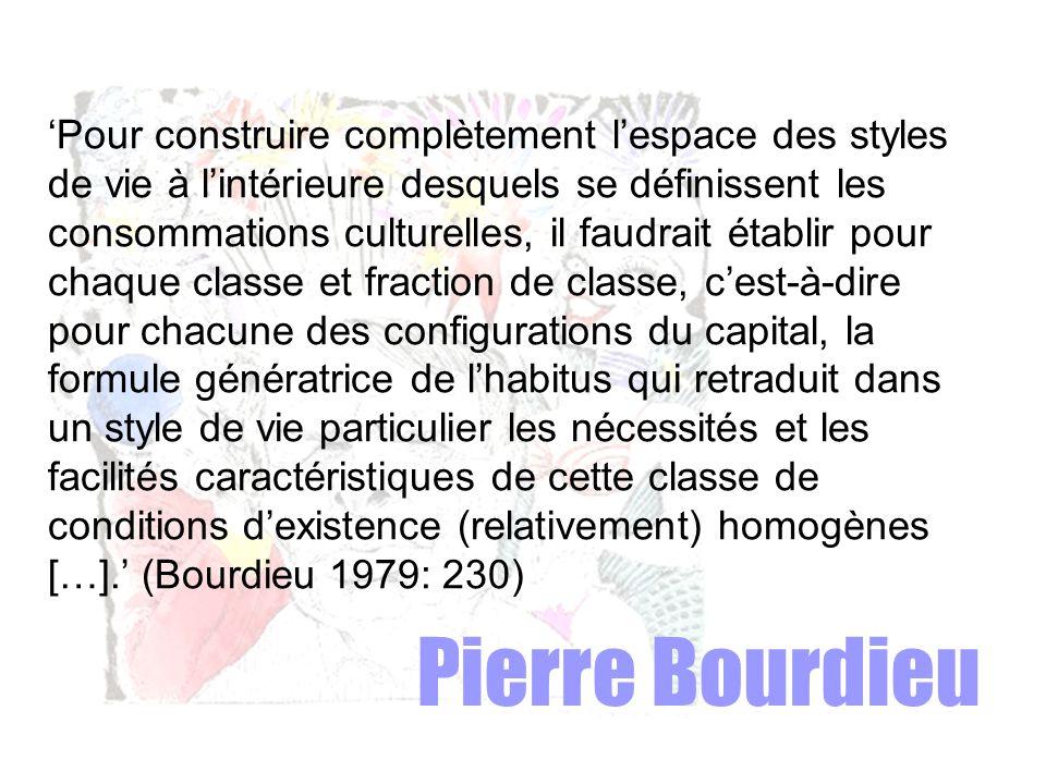 Pierre Bourdieu 'Pour construire complètement l'espace des styles de vie à l'intérieure desquels se définissent les consommations culturelles, il faudrait établir pour chaque classe et fraction de classe, c'est-à-dire pour chacune des configurations du capital, la formule génératrice de l'habitus qui retraduit dans un style de vie particulier les nécessités et les facilités caractéristiques de cette classe de conditions d'existence (relativement) homogènes […].' (Bourdieu 1979: 230)
