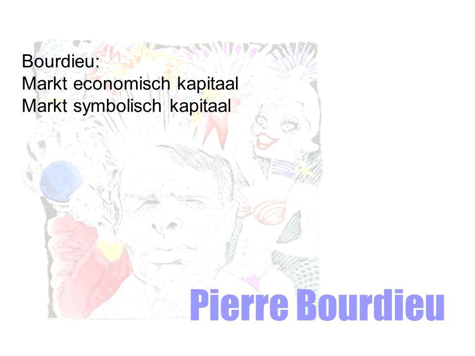 Pierre Bourdieu Bourdieu: Markt economisch kapitaal Markt symbolisch kapitaal