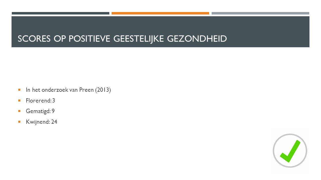 SCORES OP POSITIEVE GEESTELIJKE GEZONDHEID  In het onderzoek van Preen (2013)  Florerend: 3  Gematigd: 9  Kwijnend: 24