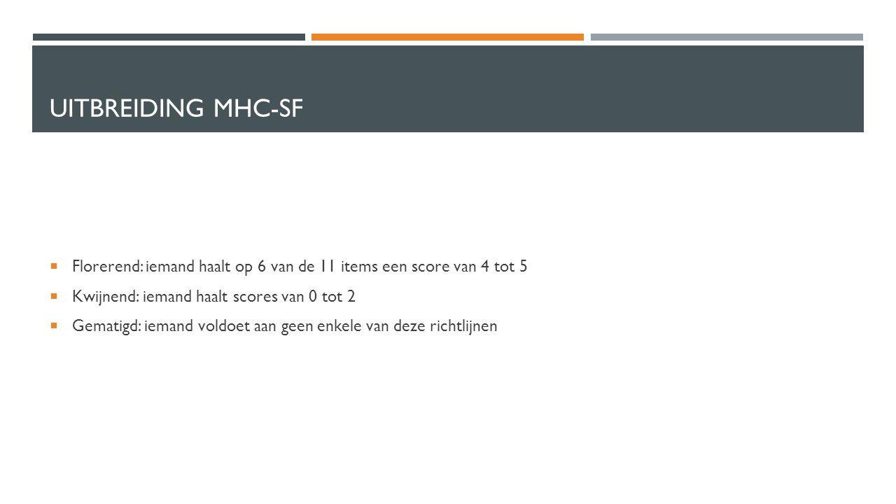 UITBREIDING MHC-SF  Florerend: iemand haalt op 6 van de 11 items een score van 4 tot 5  Kwijnend: iemand haalt scores van 0 tot 2  Gematigd: iemand