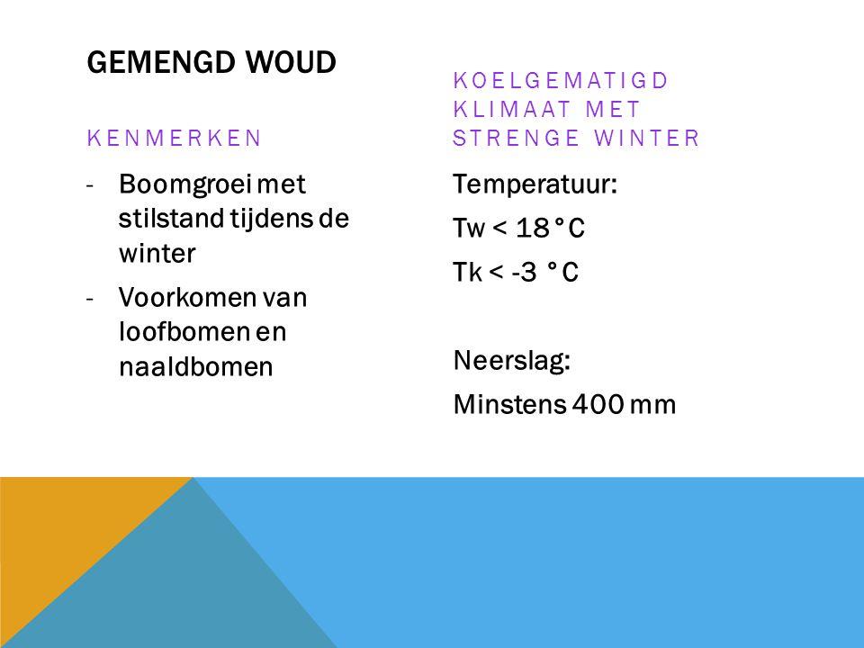 GEMENGD WOUD KENMERKEN -Boomgroei met stilstand tijdens de winter -Voorkomen van loofbomen en naaldbomen KOELGEMATIGD KLIMAAT MET STRENGE WINTER Tempe