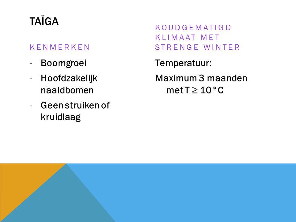 TAÏGA KENMERKEN -Boomgroei -Hoofdzakelijk naaldbomen -Geen struiken of kruidlaag KOUDGEMATIGD KLIMAAT MET STRENGE WINTER Temperatuur: Maximum 3 maande