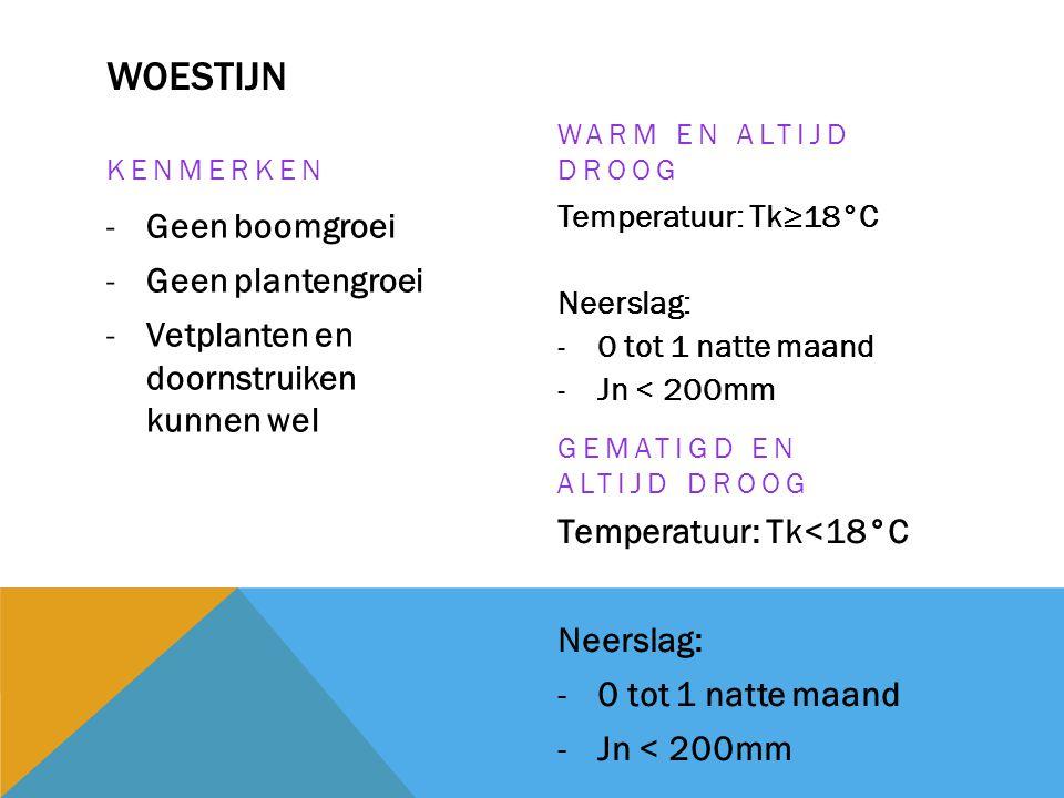 WOESTIJN KENMERKEN -Geen boomgroei -Geen plantengroei -Vetplanten en doornstruiken kunnen wel WARM EN ALTIJD DROOG Temperatuur: Tk≥18°C Neerslag: -0 t