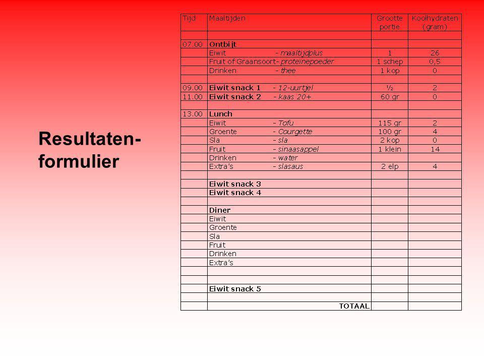 Resultaten- formulier