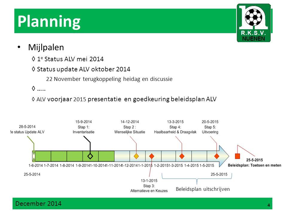 December 2014 Planning Mijlpalen ◊ 1 e Status ALV mei 2014 ◊ Status update ALV oktober 2014 22 November terugkoppeling heidag en discussie ◊ …..