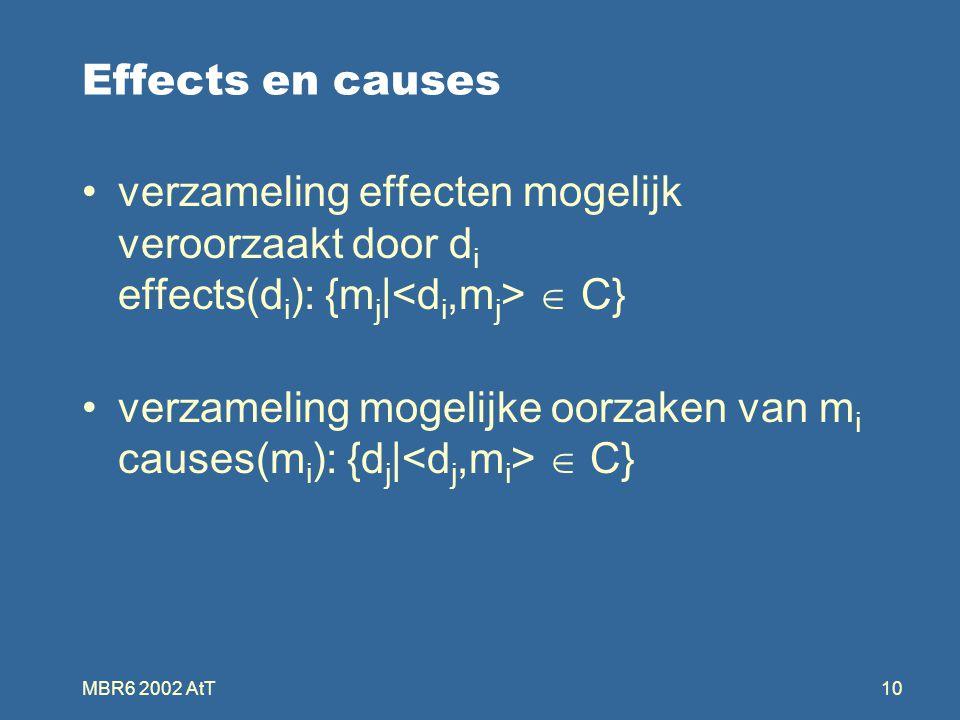 MBR6 2002 AtT10 Effects en causes verzameling effecten mogelijk veroorzaakt door d i effects(d i ): {m j |  C} verzameling mogelijke oorzaken van m i causes(m i ): {d j |  C}