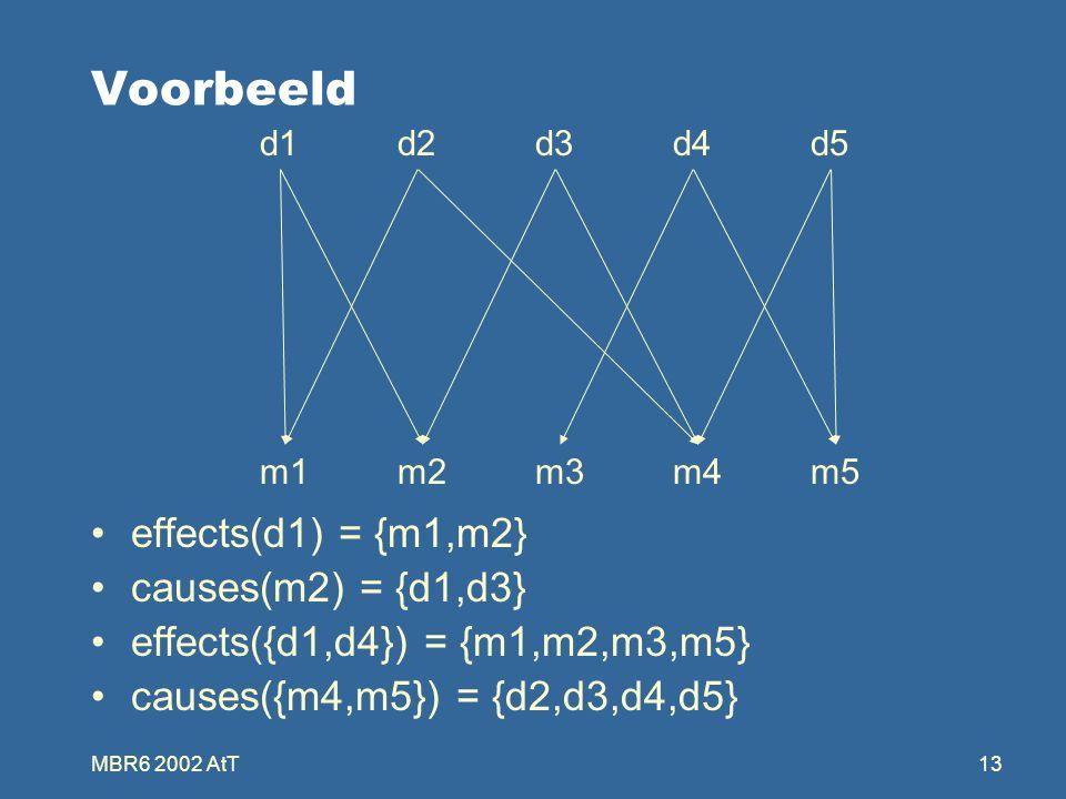 MBR6 2002 AtT13 Voorbeeld effects(d1) = {m1,m2} causes(m2) = {d1,d3} effects({d1,d4}) = {m1,m2,m3,m5} causes({m4,m5}) = {d2,d3,d4,d5} d1d3d2d5d4 m1m3m2m5m4