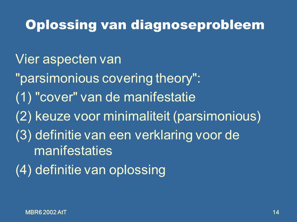MBR6 2002 AtT14 Oplossing van diagnoseprobleem Vier aspecten van parsimonious covering theory : (1) cover van de manifestatie (2) keuze voor minimaliteit (parsimonious) (3) definitie van een verklaring voor de manifestaties (4) definitie van oplossing