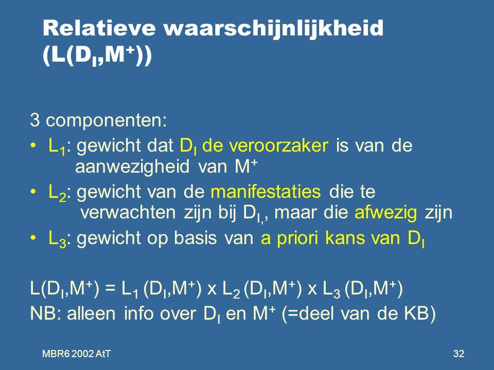 MBR6 2002 AtT32 Relatieve waarschijnlijkheid (L(D I,M + )) 3 componenten: L 1 : gewicht dat D I de veroorzaker is van de aanwezigheid van M + L 2 : gewicht van de manifestaties die te verwachten zijn bij D I,, maar die afwezig zijn L 3 : gewicht op basis van a priori kans van D I L(D I,M + ) = L 1 (D I,M + ) x L 2 (D I,M + ) x L 3 (D I,M + ) NB: alleen info over D I en M + (=deel van de KB)