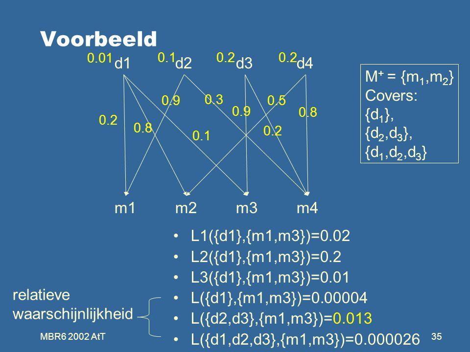 MBR6 2002 AtT35 Voorbeeld L1({d1},{m1,m3})=0.02 L2({d1},{m1,m3})=0.2 L3({d1},{m1,m3})=0.01 L({d1},{m1,m3})=0.00004 L({d2,d3},{m1,m3})=0.013 L({d1,d2,d3},{m1,m3})=0.000026 d1d3d2d4 m1m3m2m4 0.01 0.10.2 0.8 0.1 0.9 0.3 0.9 0.2 0.8 0.5 M + = {m 1,m 2 } Covers: {d 1 }, {d 2,d 3 }, {d 1,d 2,d 3 } relatieve waarschijnlijkheid