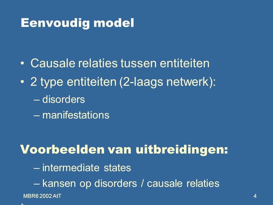 MBR6 2002 AtT4 Eenvoudig model Causale relaties tussen entiteiten 2 type entiteiten (2-laags netwerk): –disorders –manifestations Voorbeelden van uitbreidingen: –intermediate states –kansen op disorders / causale relaties ¸