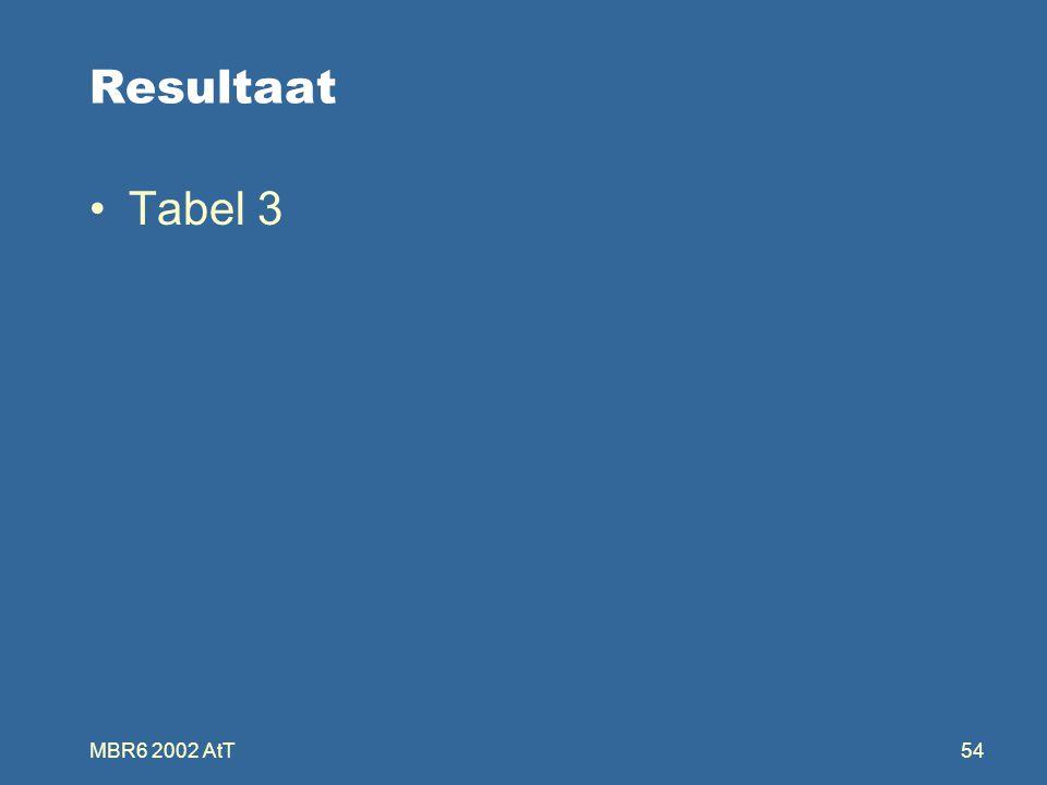 MBR6 2002 AtT54 Resultaat Tabel 3