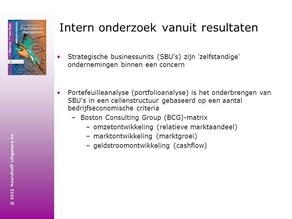 © 2012 Noordhoff Uitgevers bv Intern onderzoek vanuit resultaten Strategische businessunits (SBU's) zijn 'zelfstandige' ondernemingen binnen een conce