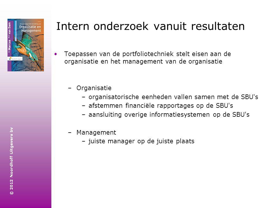© 2012 Noordhoff Uitgevers bv Intern onderzoek vanuit resultaten Toepassen van de portfoliotechniek stelt eisen aan de organisatie en het management v