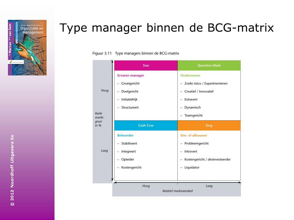 © 2012 Noordhoff Uitgevers bv Type manager binnen de BCG-matrix