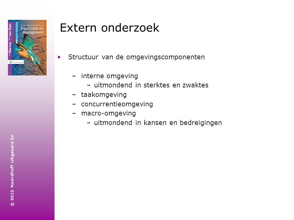 © 2012 Noordhoff Uitgevers bv Extern onderzoek Structuur van de omgevingscomponenten –interne omgeving –uitmondend in sterktes en zwaktes –taakomgevin