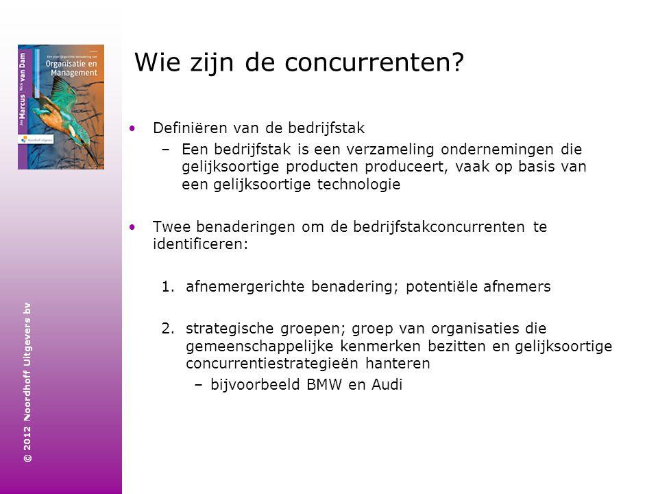 © 2012 Noordhoff Uitgevers bv Wie zijn de concurrenten? Definiëren van de bedrijfstak –Een bedrijfstak is een verzameling ondernemingen die gelijksoor