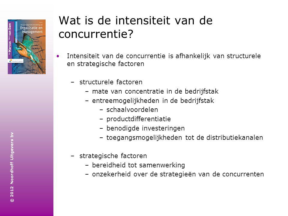 © 2012 Noordhoff Uitgevers bv Wat is de intensiteit van de concurrentie? Intensiteit van de concurrentie is afhankelijk van structurele en strategisch