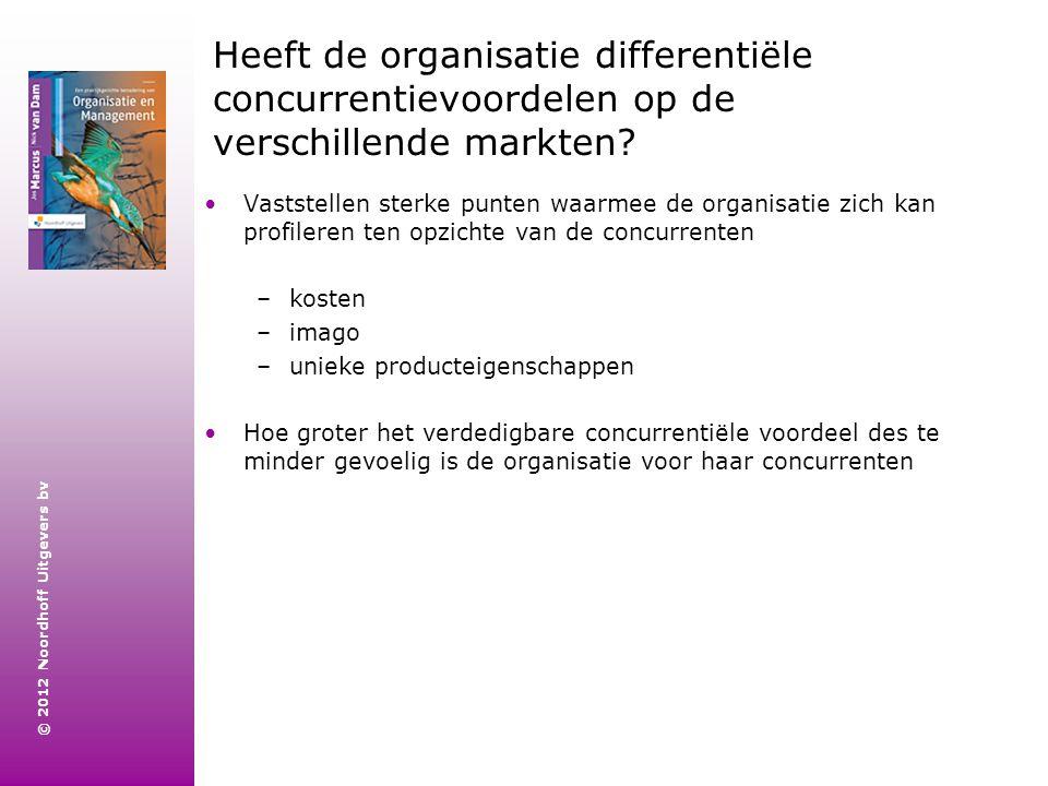 © 2012 Noordhoff Uitgevers bv Heeft de organisatie differentiële concurrentievoordelen op de verschillende markten? Vaststellen sterke punten waarmee