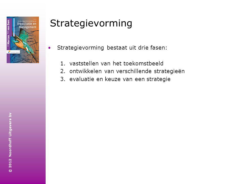 © 2012 Noordhoff Uitgevers bv Strategievorming Strategievorming bestaat uit drie fasen: 1.vaststellen van het toekomstbeeld 2.ontwikkelen van verschil
