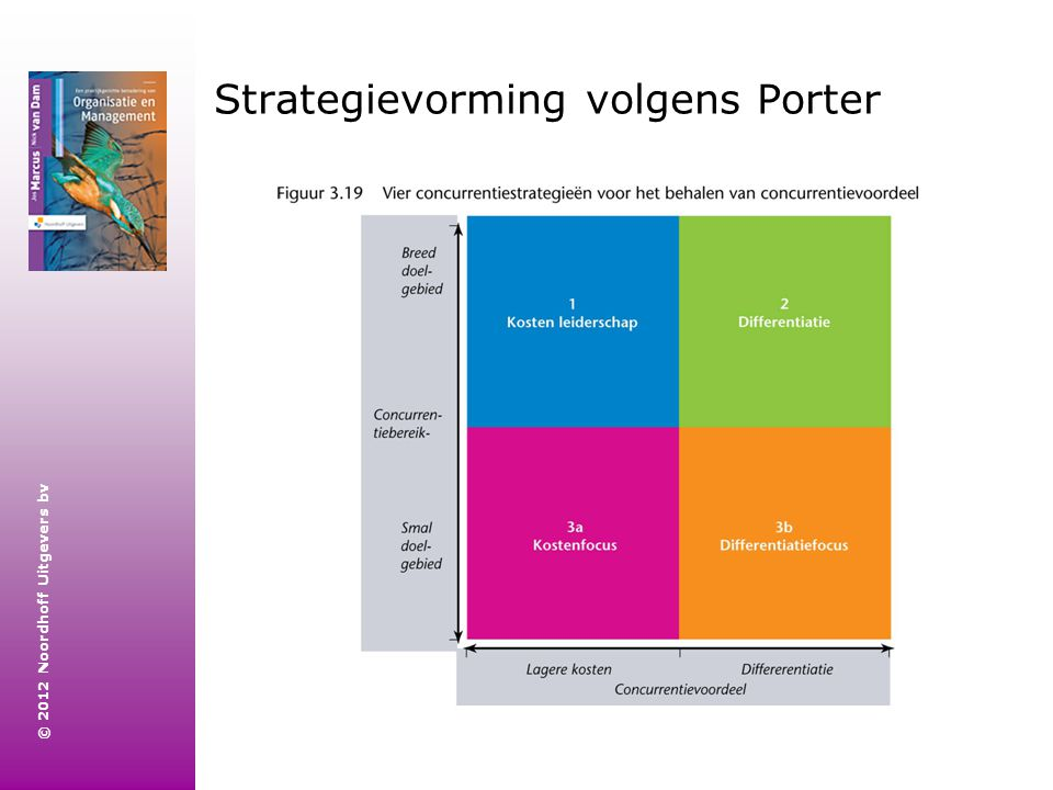 © 2012 Noordhoff Uitgevers bv Strategievorming volgens Porter
