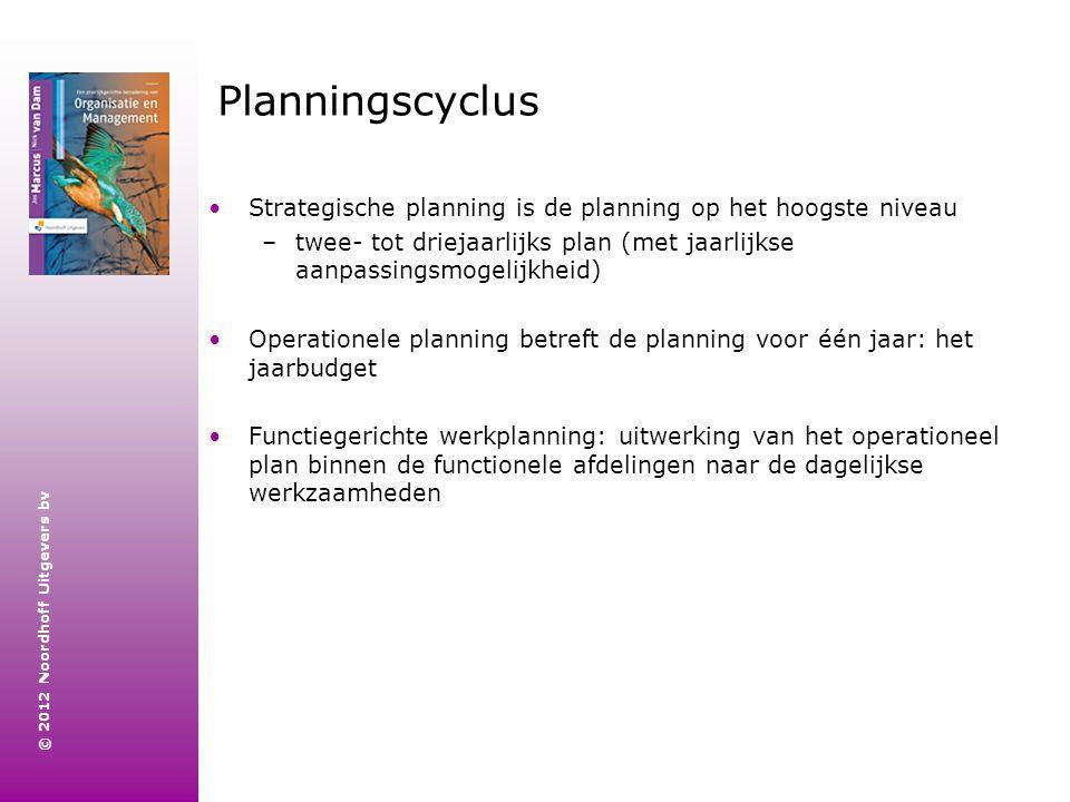 © 2012 Noordhoff Uitgevers bv Planningscyclus Strategische planning is de planning op het hoogste niveau –twee- tot driejaarlijks plan (met jaarlijkse