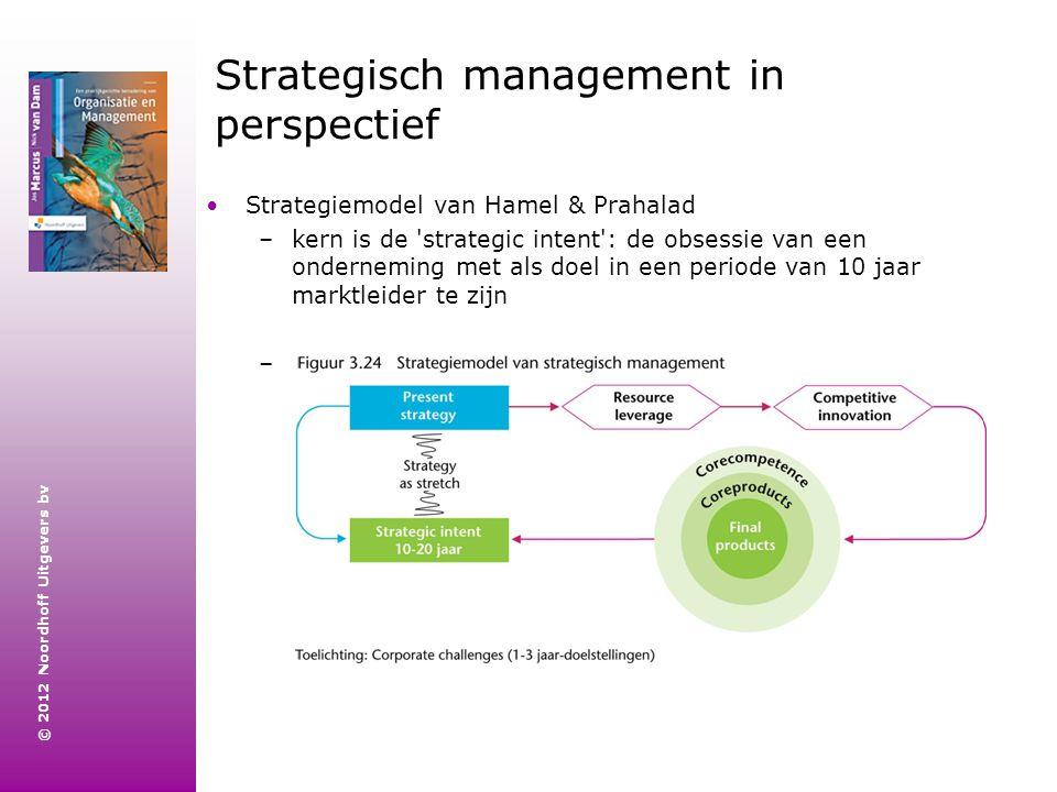 © 2012 Noordhoff Uitgevers bv Strategisch management in perspectief Strategiemodel van Hamel & Prahalad –kern is de 'strategic intent': de obsessie va