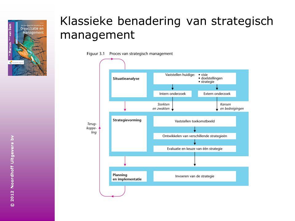 © 2012 Noordhoff Uitgevers bv Klassieke benadering van strategisch management