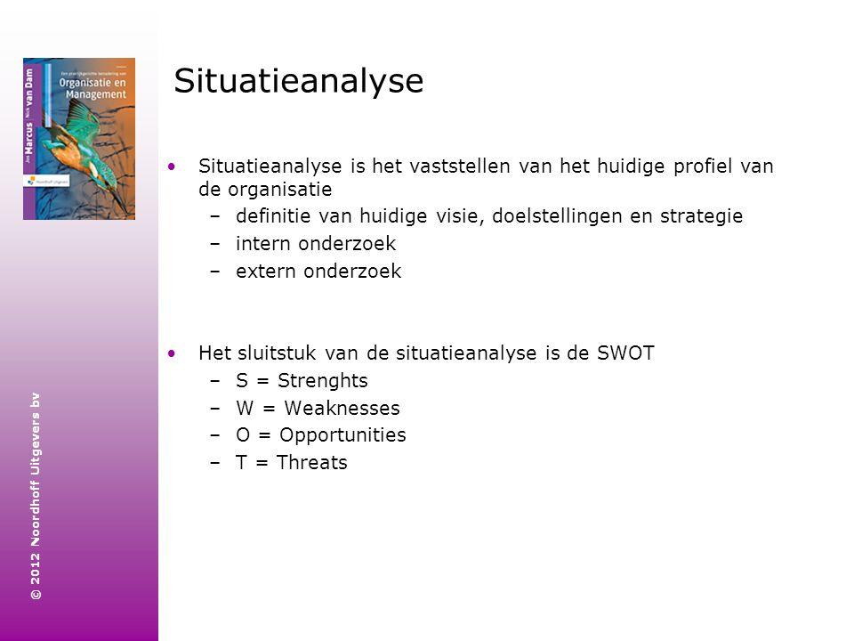 © 2012 Noordhoff Uitgevers bv Situatieanalyse Situatieanalyse is het vaststellen van het huidige profiel van de organisatie –definitie van huidige vis