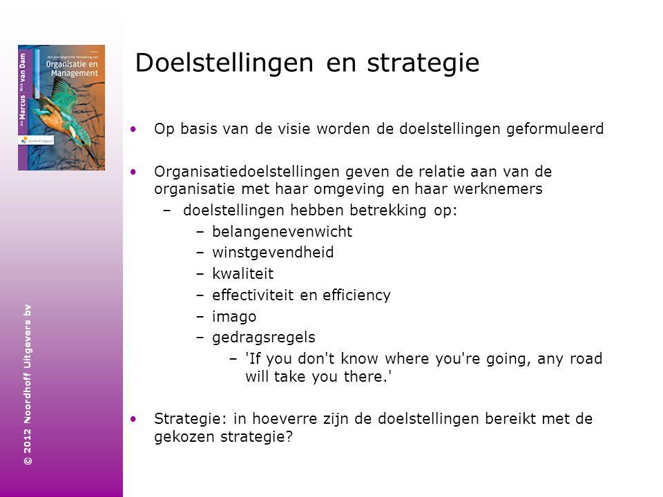 © 2012 Noordhoff Uitgevers bv Doelstellingen en strategie Op basis van de visie worden de doelstellingen geformuleerd Organisatiedoelstellingen geven