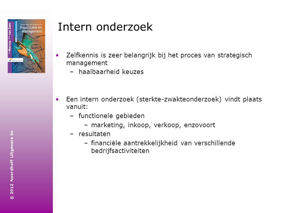 © 2012 Noordhoff Uitgevers bv Intern onderzoek Zelfkennis is zeer belangrijk bij het proces van strategisch management –haalbaarheid keuzes Een intern