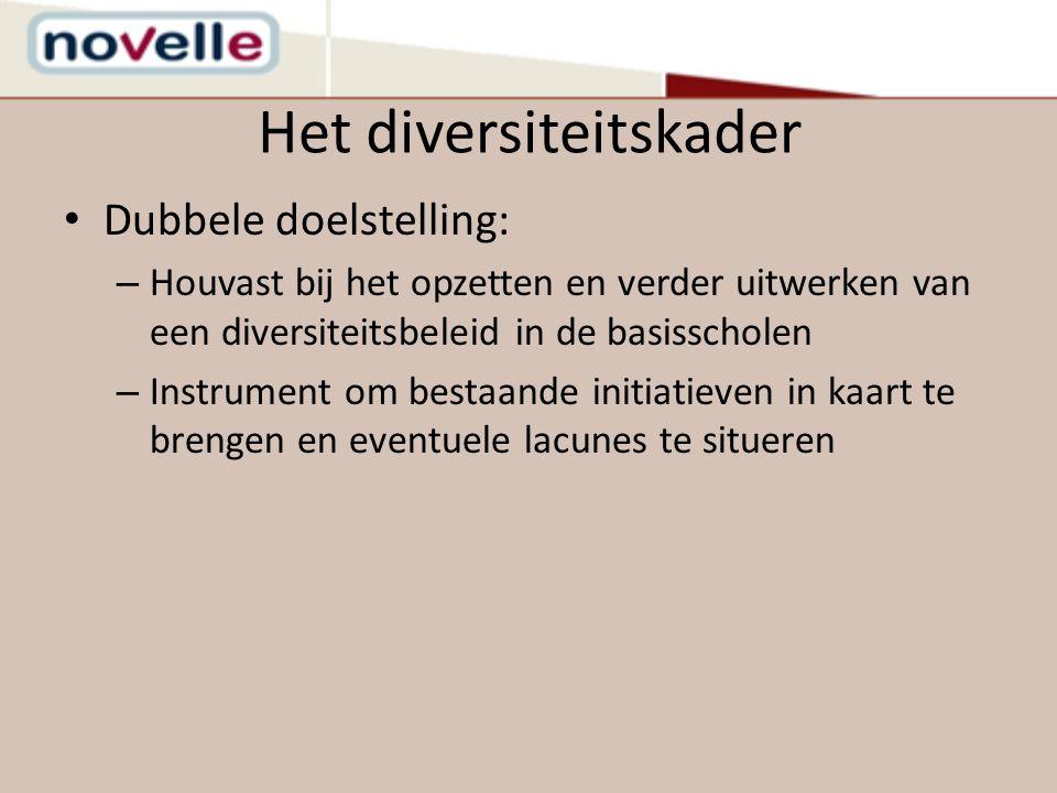 Het diversiteitskader Dubbele doelstelling: – Houvast bij het opzetten en verder uitwerken van een diversiteitsbeleid in de basisscholen – Instrument