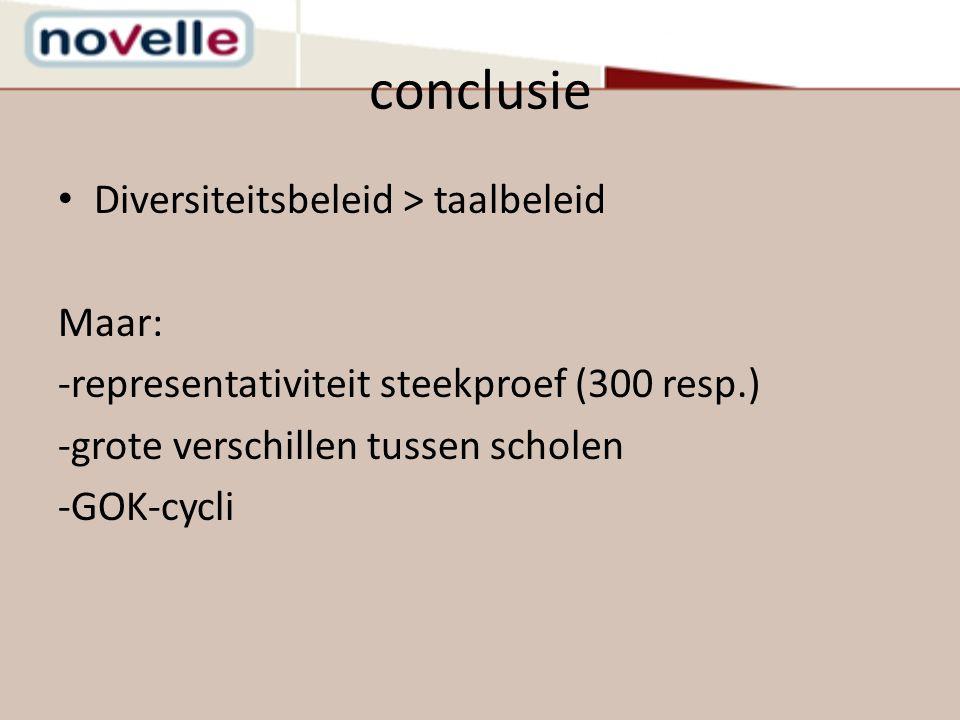 conclusie Diversiteitsbeleid > taalbeleid Maar: -representativiteit steekproef (300 resp.) -grote verschillen tussen scholen -GOK-cycli