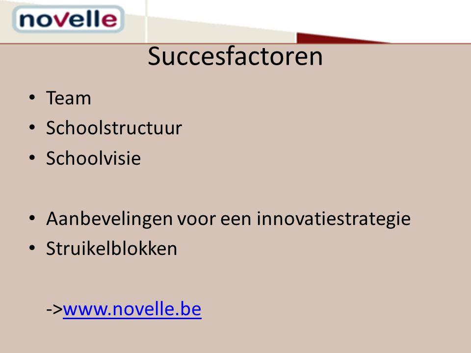 Succesfactoren Team Schoolstructuur Schoolvisie Aanbevelingen voor een innovatiestrategie Struikelblokken ->www.novelle.bewww.novelle.be