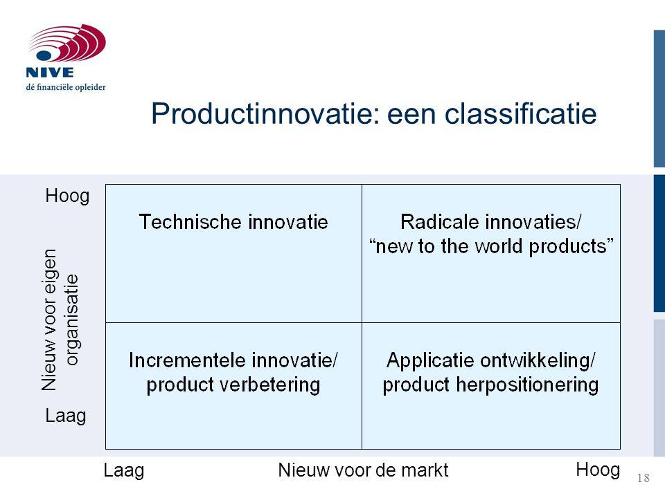 18 Hoog Laag Hoog Nieuw voor de markt Nieuw voor eigen organisatie Productinnovatie: een classificatie