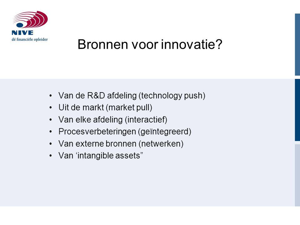 Van de R&D afdeling (technology push) Uit de markt (market pull) Van elke afdeling (interactief) Procesverbeteringen (geïntegreerd) Van externe bronne